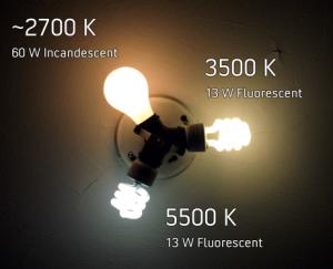 Різна температура світла
