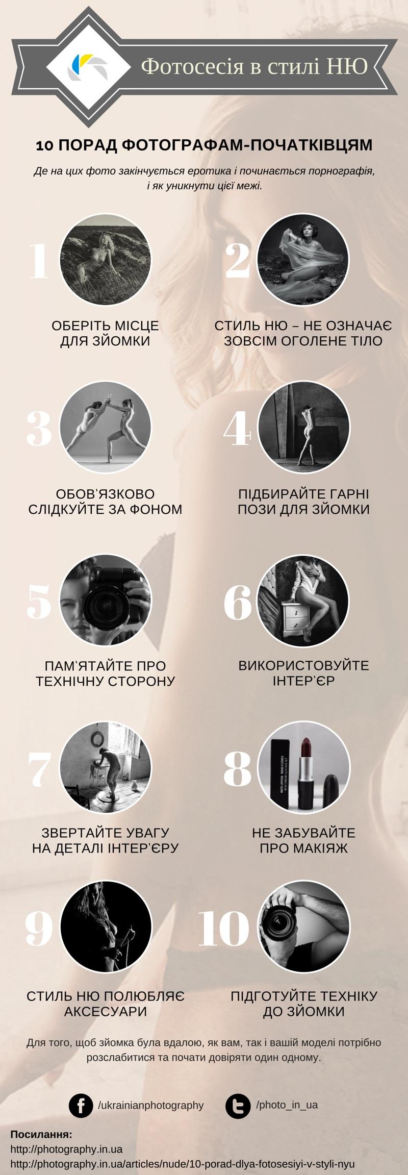Як фотографувати НЮ. Інфографіка